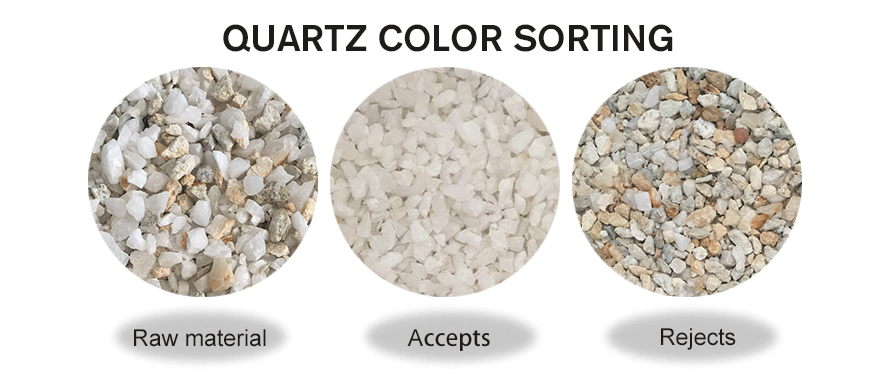 Quartz Color Sorting Demo.png